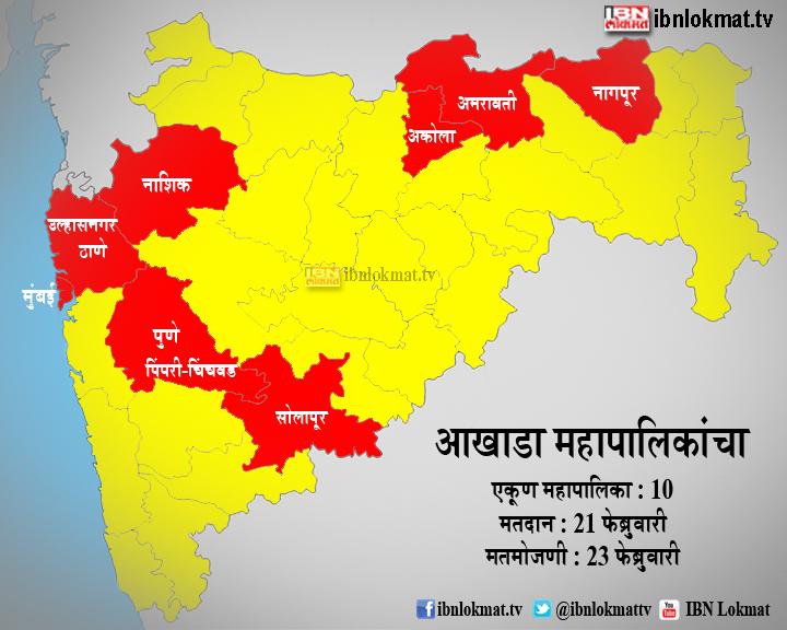 Mahapalika ELECTION