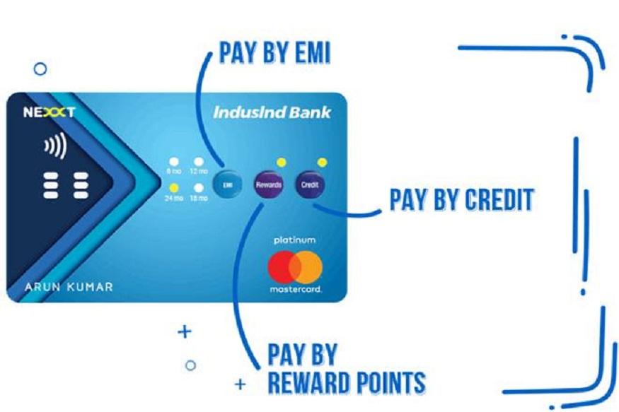 आता इंडसइंड बँकेचं बॅटरीवर चालणारा क्रेडीट कार्ड बाजारात आणणार आहे. या कार्डला बटन असणार आहे. ज्या बटनाद्वारे तुम्ही खरेदी करू शकता.