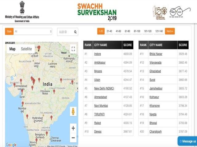 देशातील सर्वात स्वच्छ शहरांची नावे पुढीलप्रमाणे : 1. इंदौर, मध्यप्रदेश,  2. अंबिकापुर, छत्तीसगढ़,  3. म्हैसूर, कर्नाटक, 4. उज्जैन, मध्यप्रदेश,  5. नवी दिल्ली,  6. अहमदाबाद, गुजरात, 7. नवी मुंबई, महाराष्ट्र 8. तिरुपति,  9. राजकोट, गुजरात 10. देवास, मध्यप्रदेश
