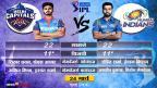 IPL 2019 : मुंबईचे खेळाडू दिल्लीच्या जर्सीत उतरणार