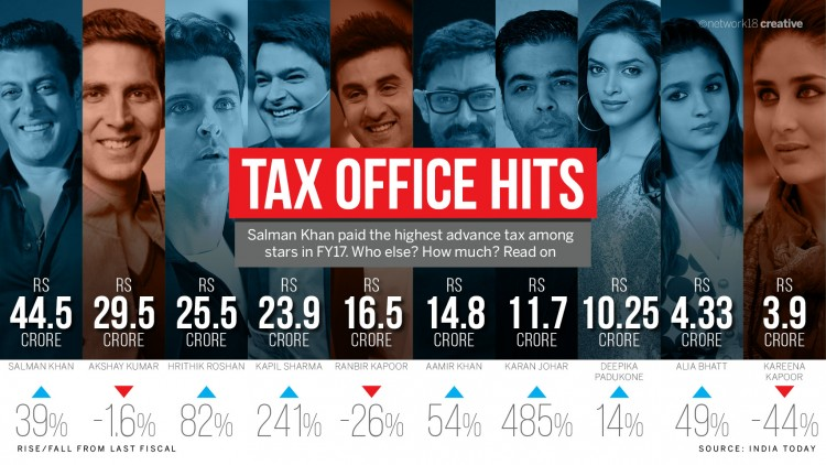 tax office hits