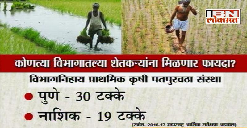अल्पभूधारक शेतकऱ्यांना कर्जमाफीचा कसा होणार फायदा ?
