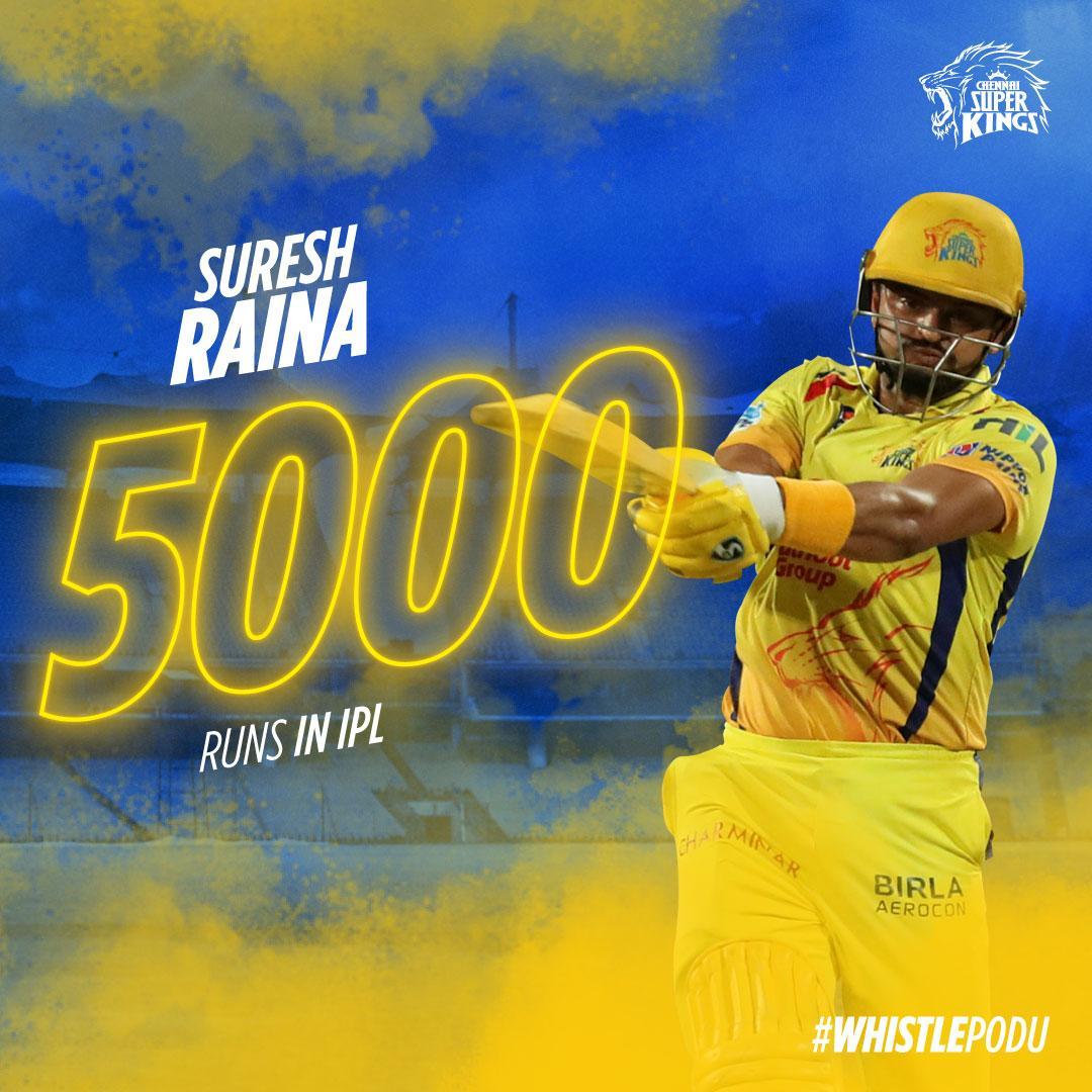 IPL 2019 : 5000चा टप्पा गाठणारा रैना पहिला फलंदाज
