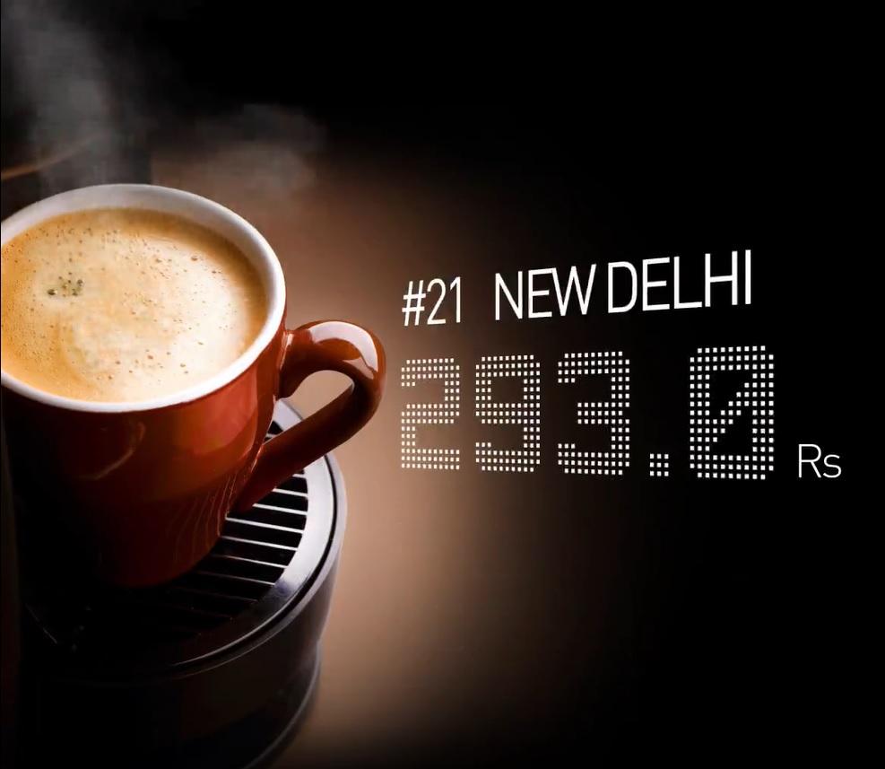 आता नंबर येतो तो नवी दिल्लीचा. कॅपेचिनो कॉफी पिण्यासाठी तुम्हाला दिल्लीत 293 रुपये मोजावे लागतील.