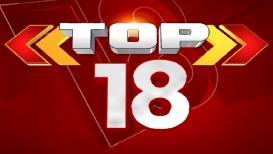 VIDEO: केरळच्या पुरामध्ये 113 जणांचा मृत्यू, सकाळच्या टॉप 18 न्यूज
