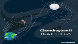 SPECIAL REPORT : चांद्रयान -2 चा अवकाशात कसा असेल  प्रवास?